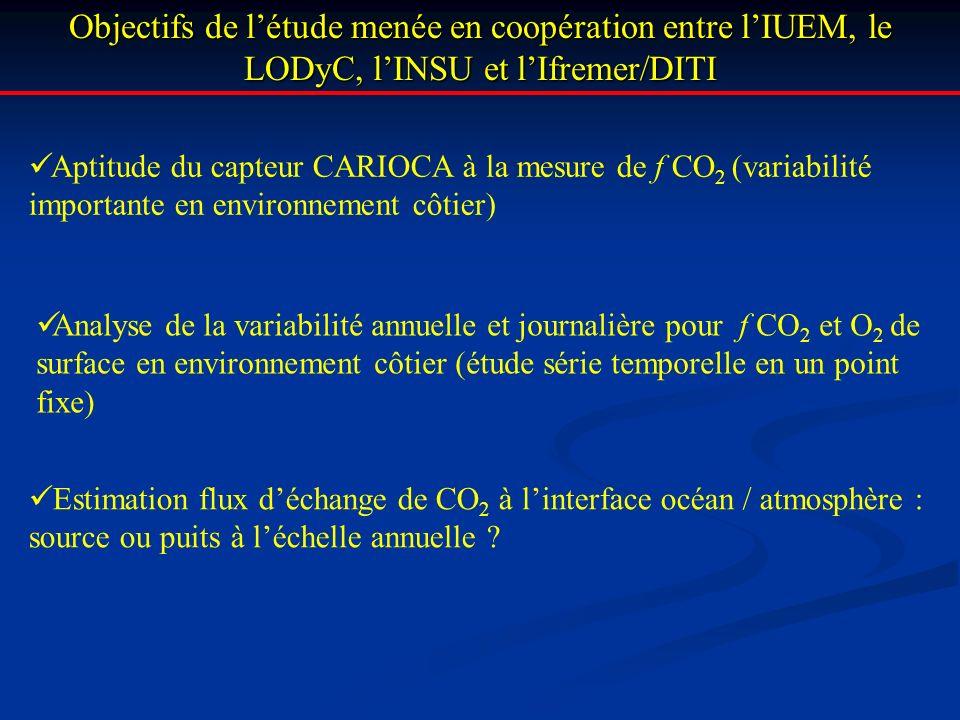 Objectifs de létude menée en coopération entre lIUEM, le LODyC, lINSU et lIfremer/DITI Analyse de la variabilité annuelle et journalière pour f CO 2 e