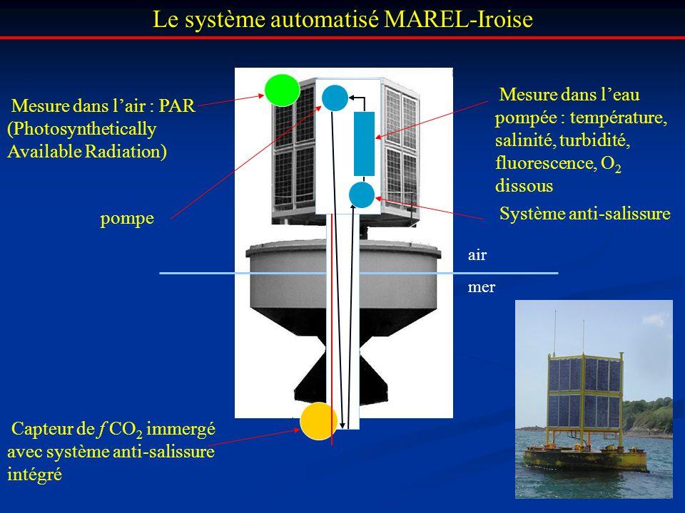 Le système automatisé MAREL-Iroise mer air Mesure dans lair : PAR (Photosynthetically Available Radiation) Mesure dans leau pompée : température, sali