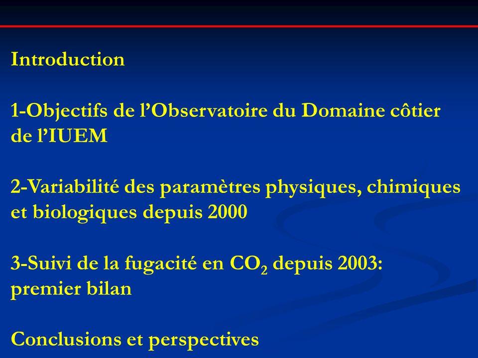 Introduction 1-Objectifs de lObservatoire du Domaine côtier de lIUEM 2-Variabilité des paramètres physiques, chimiques et biologiques depuis 2000 3-Su
