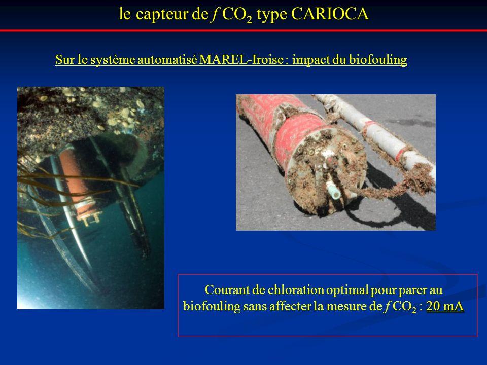 le capteur de f CO 2 type CARIOCA Sur le système automatisé MAREL-Iroise : impact du biofouling 20 mA Courant de chloration optimal pour parer au biof