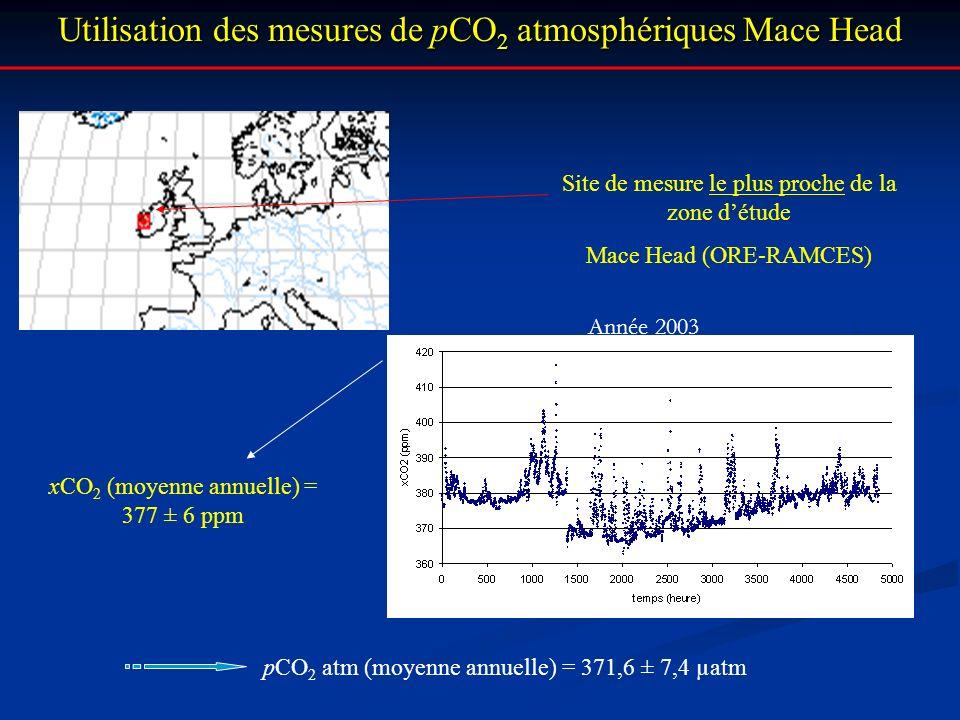Utilisation des mesures de pCO 2 atmosphériques Mace Head Site de mesure le plus proche de la zone détude Mace Head (ORE-RAMCES) pCO 2 atm (moyenne an