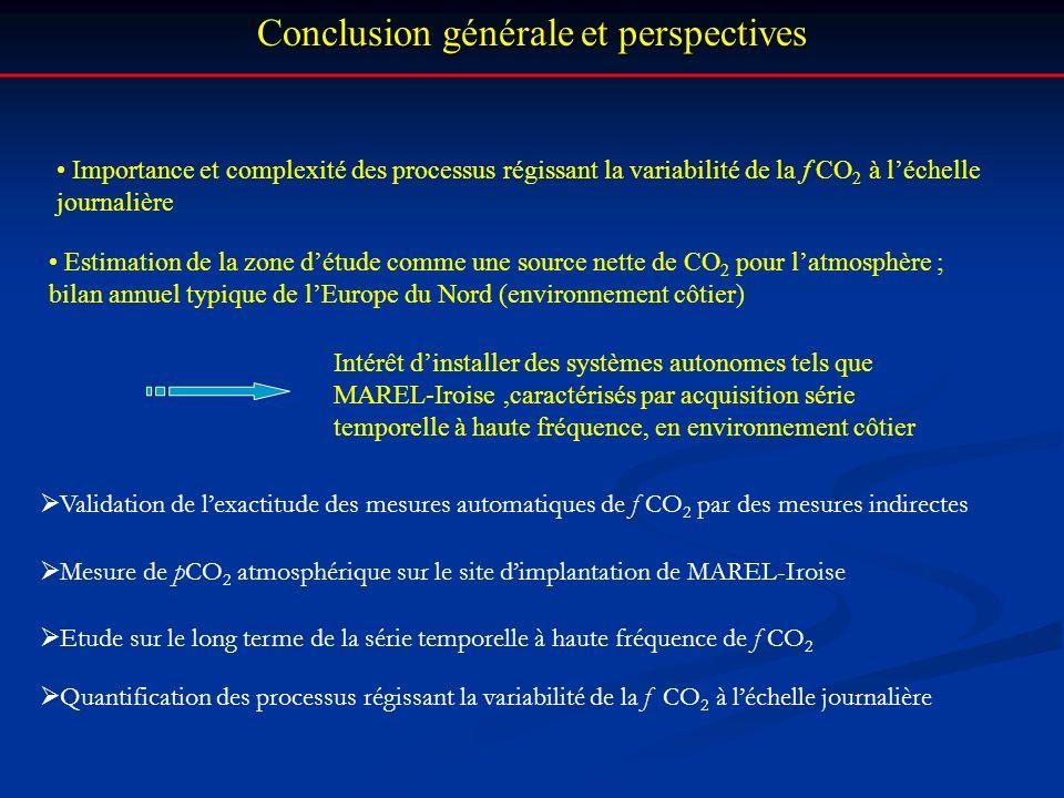 Conclusion générale et perspectives Importance et complexité des processus régissant la variabilité de la f CO 2 à léchelle journalière Estimation de