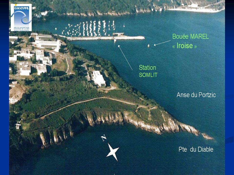 Le site dimplantation de MAREL-Iroise Le site dimplantation de MAREL-Iroise Site dimplantation Interface entre locéan Atlantique et la rade de Brest Importance des échanges avec locéan Absence de stratification sauf en période de crues