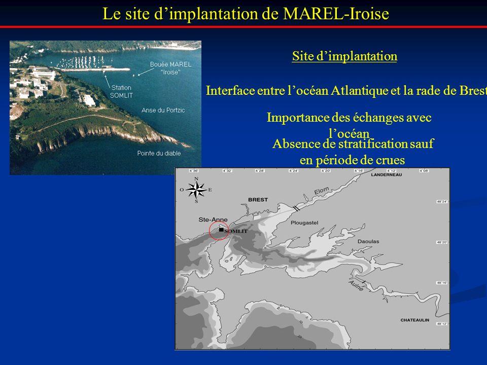 Le site dimplantation de MAREL-Iroise Le site dimplantation de MAREL-Iroise Site dimplantation Interface entre locéan Atlantique et la rade de Brest I