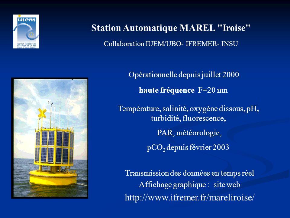 le capteur de f CO 2 type CARIOCA Système anti-salissure : chloration par électrolyse de leau Spectrophotomètre mesurant la f CO 2 eau de mer à partir de la variation de pH de la solution dindicateur coloré (quand f CO 2 augmente, pH diminue) Fréquence de mesure horaire Gamme mesure : 200 et 800 µatm (précision de ± 3 µatm) Pompe et électronique Poche de colorant (bleu de thymol)