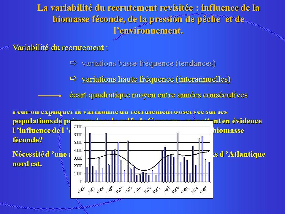 La variabilité du recrutement revisitée : influence de la biomasse féconde, de la pression de pêche et de lenvironnement.