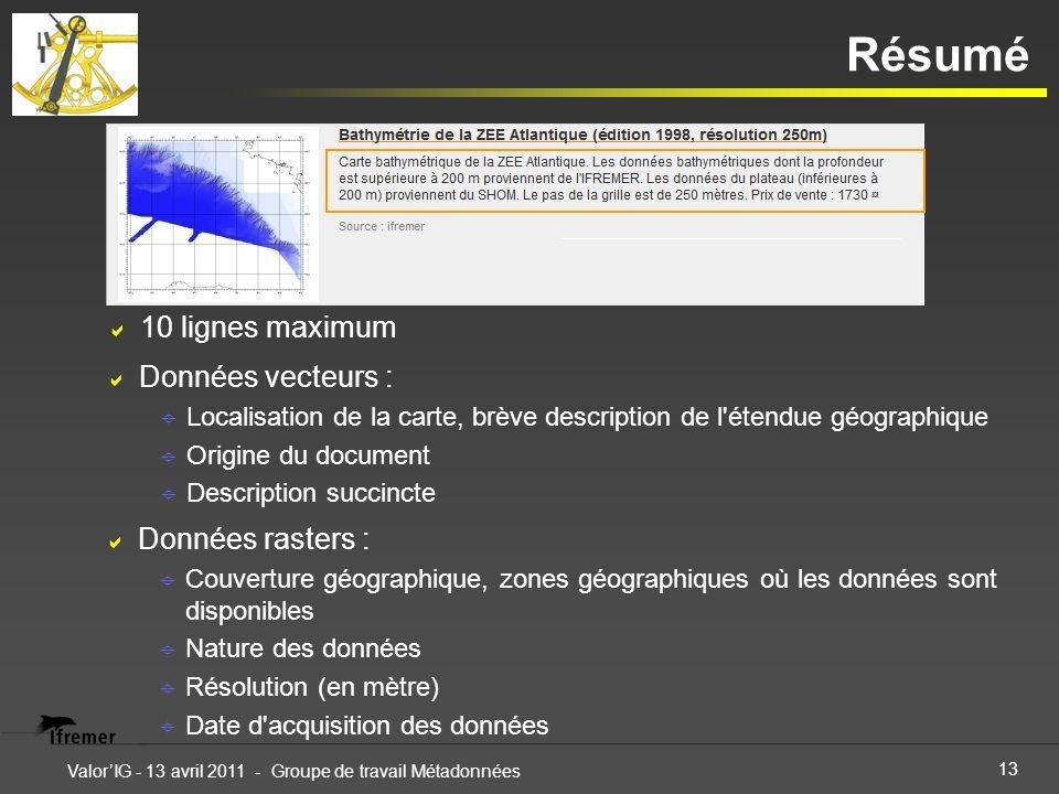 13 ValorIG - 13 avril 2011 - Groupe de travail Métadonnées Résumé 10 lignes maximum Données vecteurs : Localisation de la carte, brève description de
