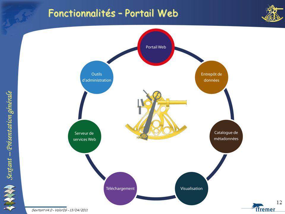 Sextant – Présentation générale Sextant V4.0 - ValorIG - 13/04/2011 12 Fonctionnalités – Portail Web