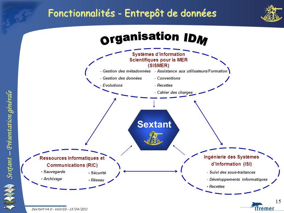 Sextant – Présentation générale Sextant V4.0 - ValorIG - 13/04/2011 15 Fonctionnalités - Entrepôt de données Ressources Informatiques et Communication