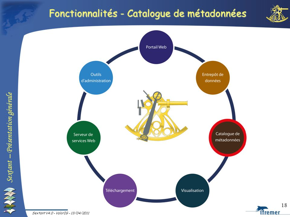 Sextant – Présentation générale Sextant V4.0 - ValorIG - 13/04/2011 18 Fonctionnalités - Catalogue de métadonnées