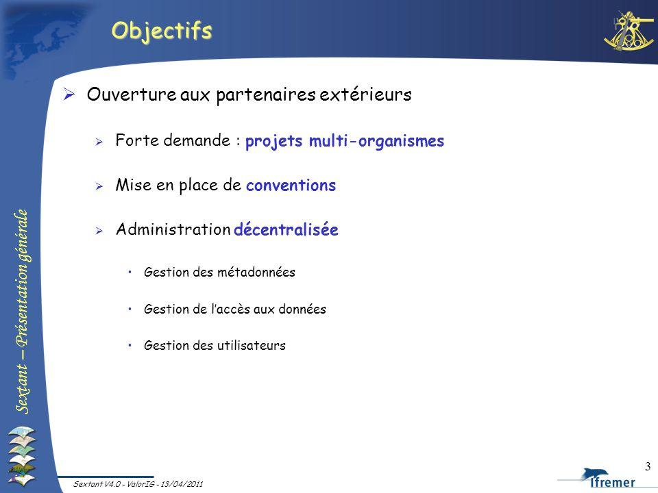 Sextant – Présentation générale Sextant V4.0 - ValorIG - 13/04/2011 3 Objectifs Ouverture aux partenaires extérieurs Forte demande : projets multi-org