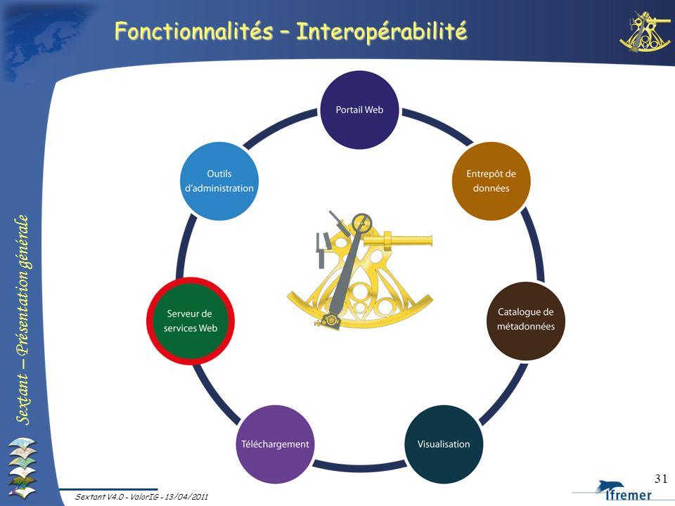 Sextant – Présentation générale Sextant V4.0 - ValorIG - 13/04/2011 31 Fonctionnalités – Interopérabilité