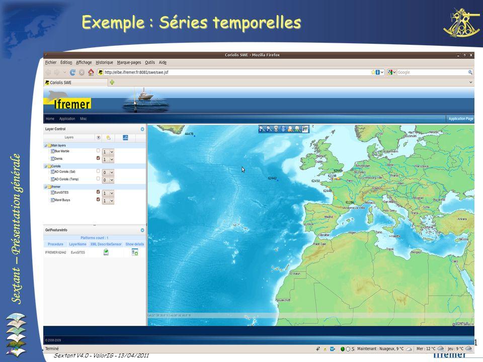 Sextant – Présentation générale Sextant V4.0 - ValorIG - 13/04/2011 41 Exemple : Séries temporelles