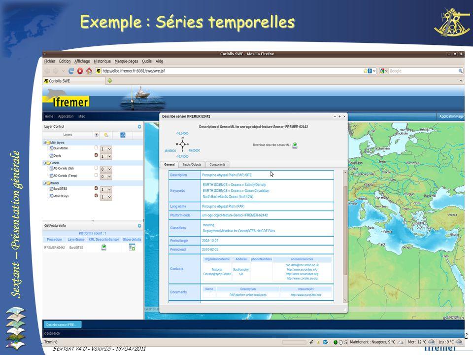 Sextant – Présentation générale Sextant V4.0 - ValorIG - 13/04/2011 42 Exemple : Séries temporelles