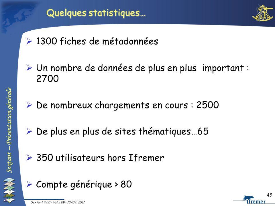 Sextant – Présentation générale Sextant V4.0 - ValorIG - 13/04/2011 45 Quelques statistiques… 1300 fiches de métadonnées Un nombre de données de plus