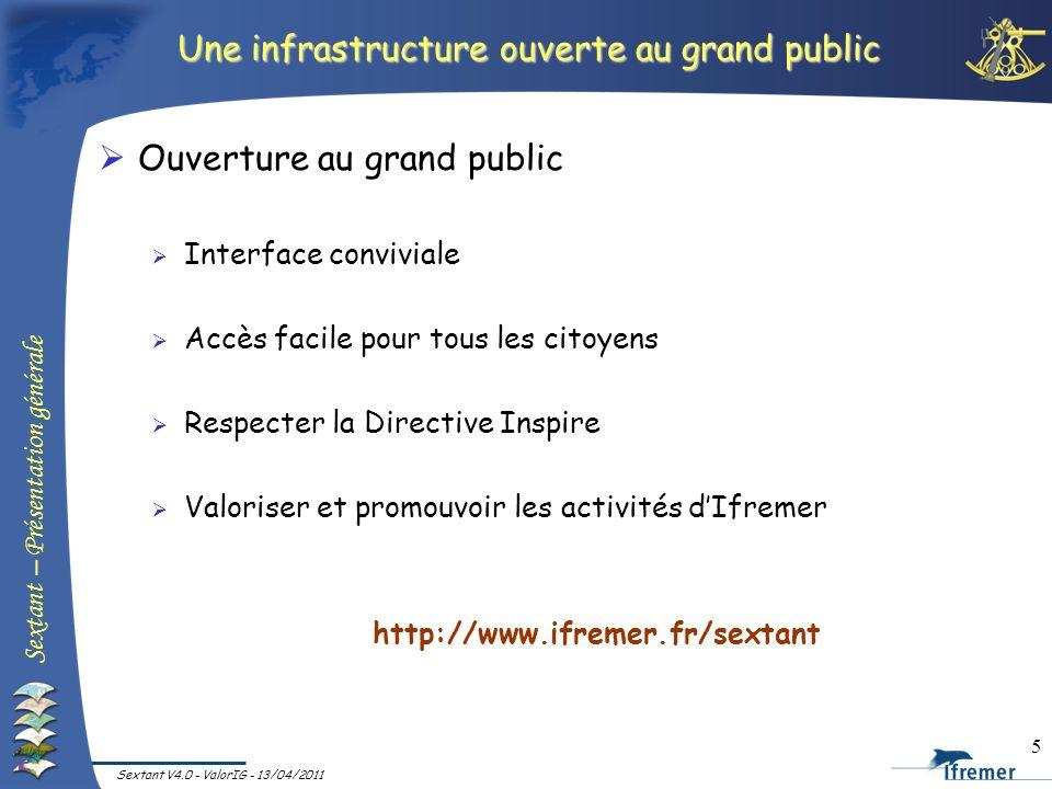 Sextant – Présentation générale Sextant V4.0 - ValorIG - 13/04/2011 5 Une infrastructure ouverte au grand public Ouverture au grand public Interface c