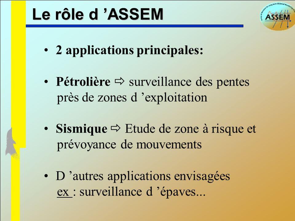 Le rôle d ASSEM 2 applications principales: Pétrolière surveillance des pentes près de zones d exploitation Sismique Etude de zone à risque et prévoya
