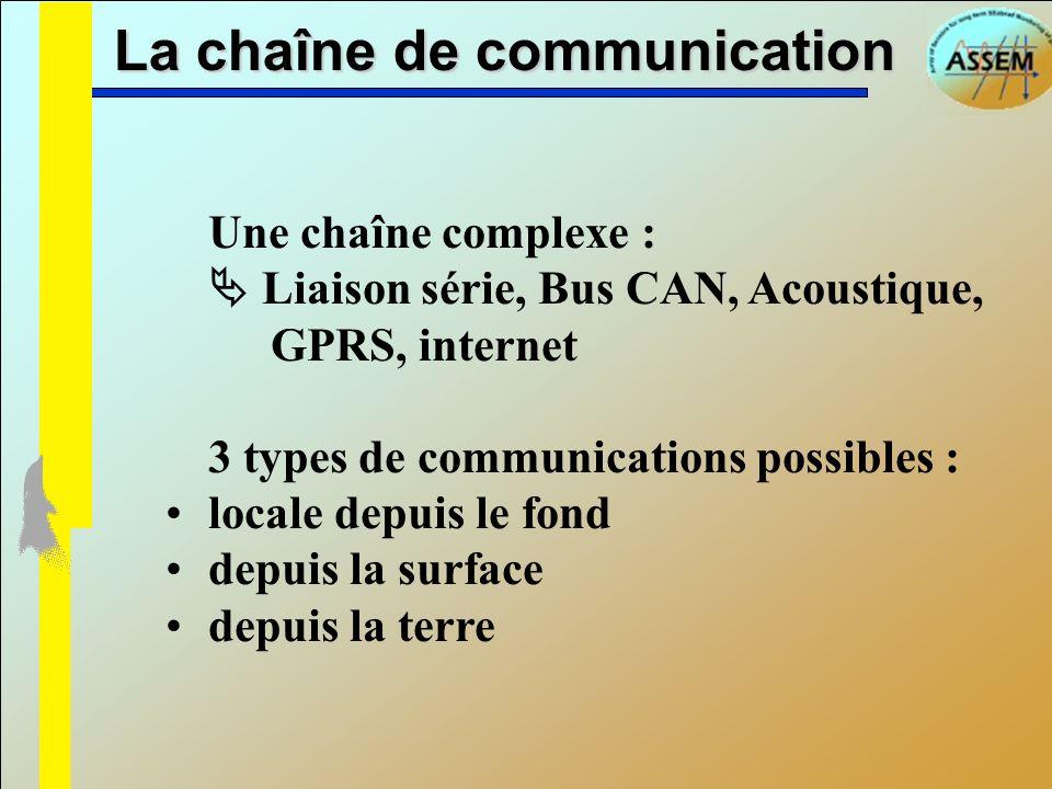 La chaîne de communication Une chaîne complexe : Liaison série, Bus CAN, Acoustique, GPRS, internet 3 types de communications possibles : locale depui