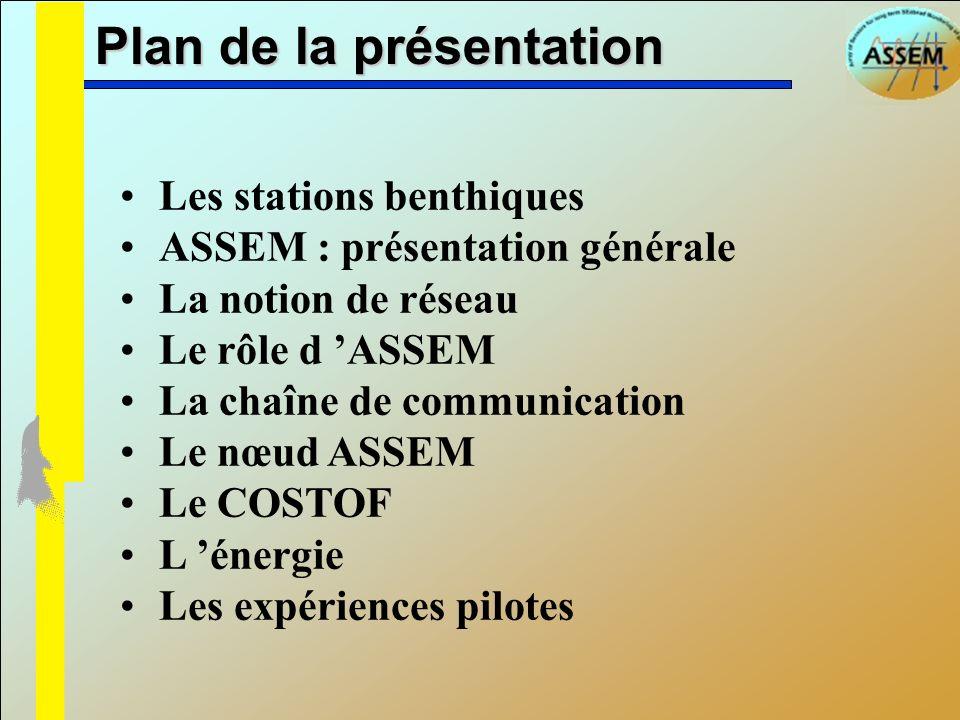 Plan de la présentation Les stations benthiques ASSEM : présentation générale La notion de réseau Le rôle d ASSEM La chaîne de communication Le nœud A