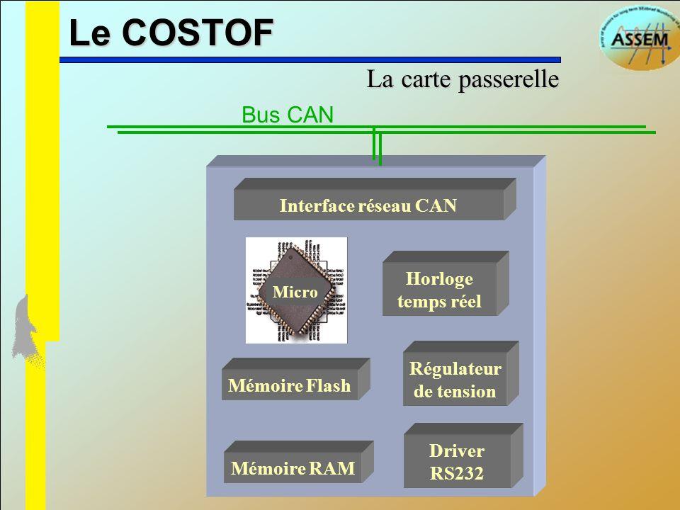 Le COSTOF La carte passerelle Interface réseau CAN Mémoire Flash Mémoire RAM Horloge temps réel Micro Régulateur de tension Driver RS232 Bus CAN