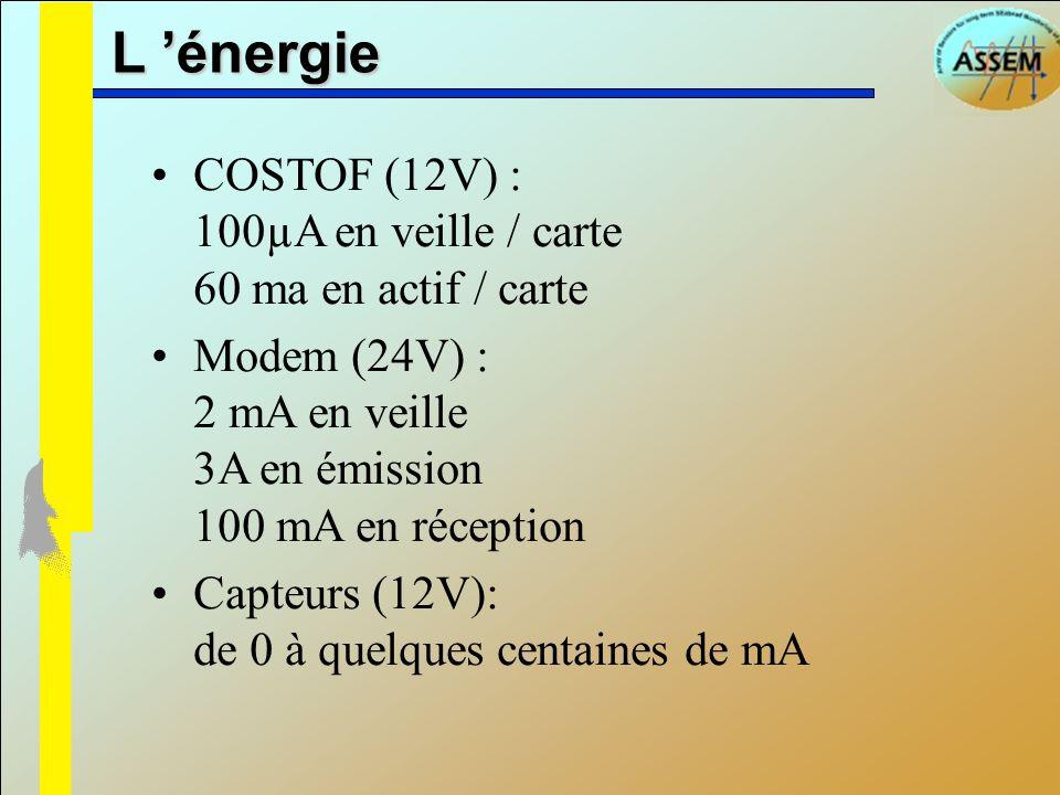 L énergie COSTOF (12V) : 100µA en veille / carte 60 ma en actif / carte Modem (24V) : 2 mA en veille 3A en émission 100 mA en réception Capteurs (12V)