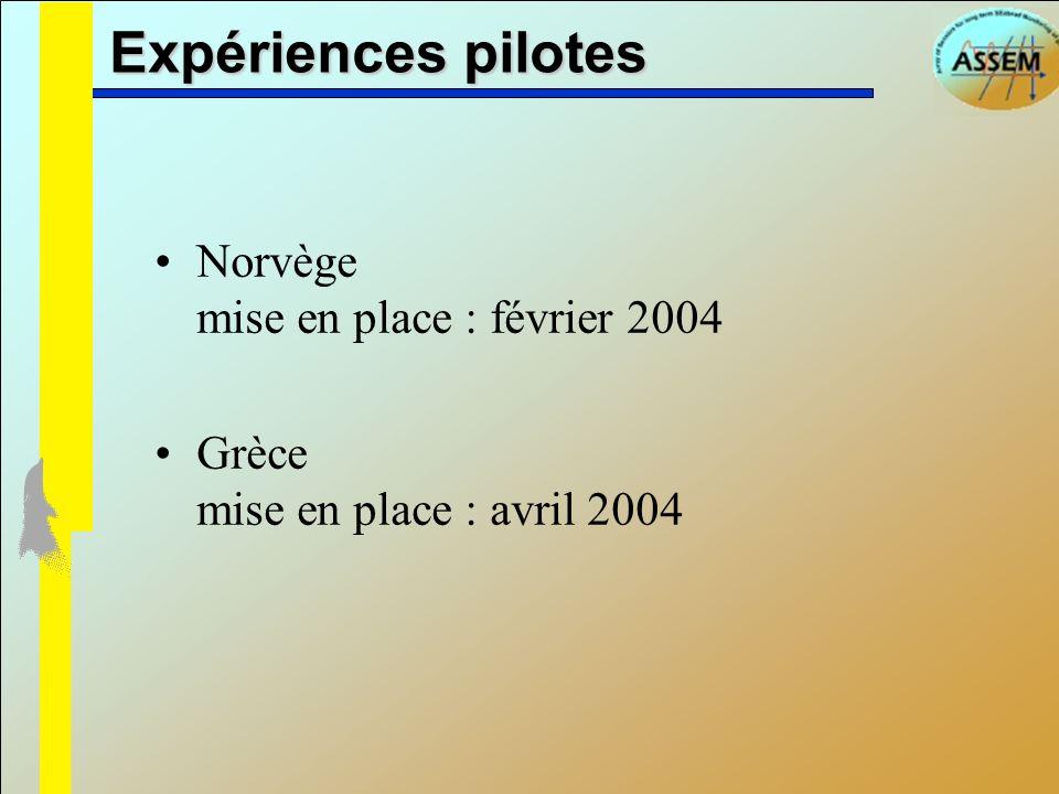Expériences pilotes Norvège mise en place : février 2004 Grèce mise en place : avril 2004