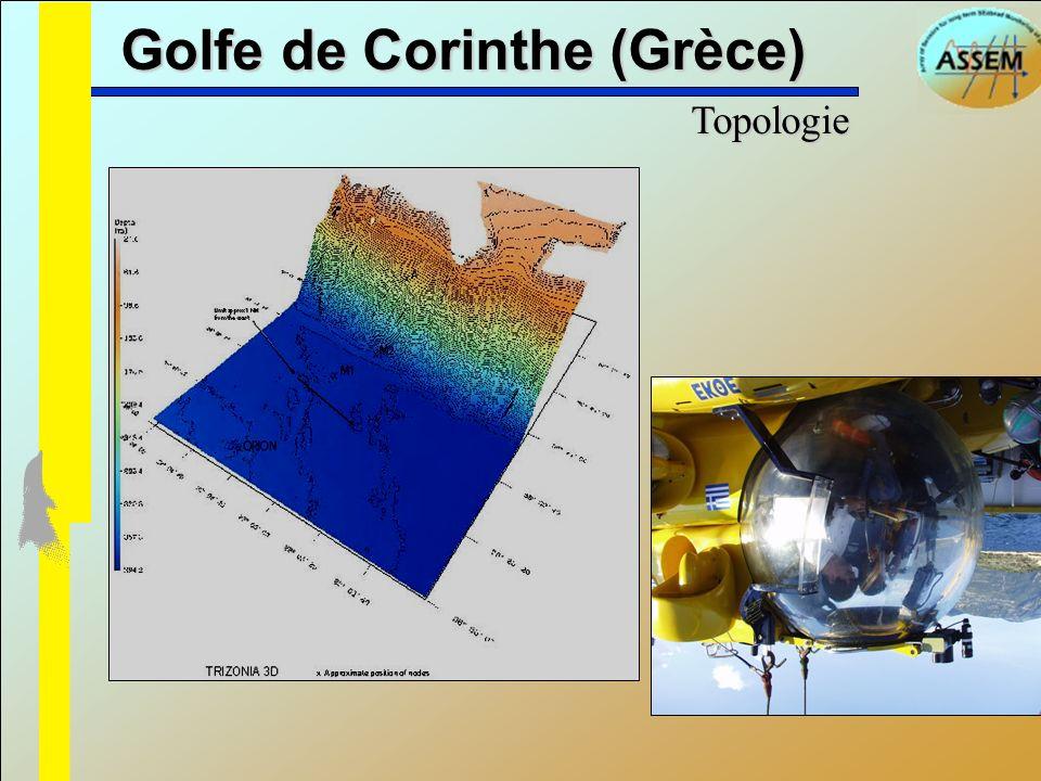 Golfe de Corinthe (Grèce) Topologie