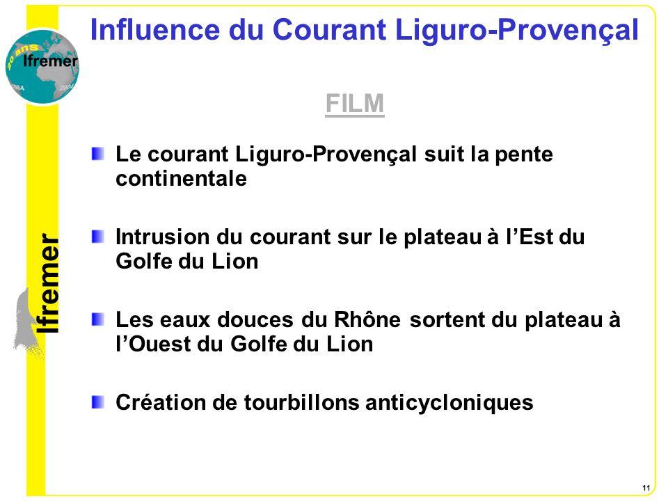 lfremer 11 Influence du Courant Liguro-Provençal Le courant Liguro-Provençal suit la pente continentale Intrusion du courant sur le plateau à lEst du