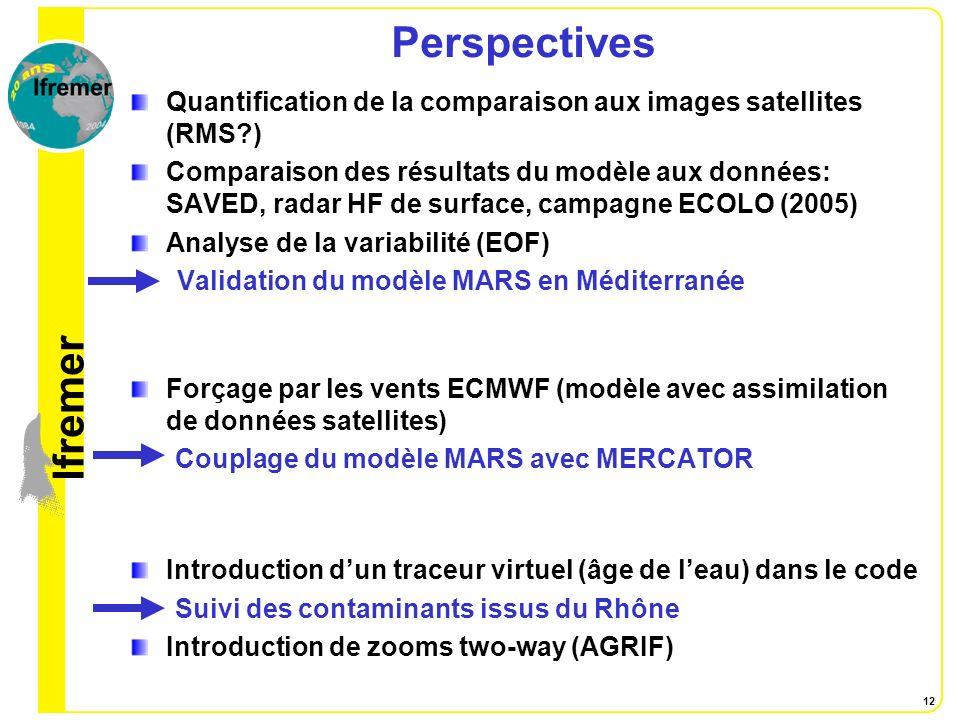 lfremer 12 Perspectives Quantification de la comparaison aux images satellites (RMS?) Comparaison des résultats du modèle aux données: SAVED, radar HF