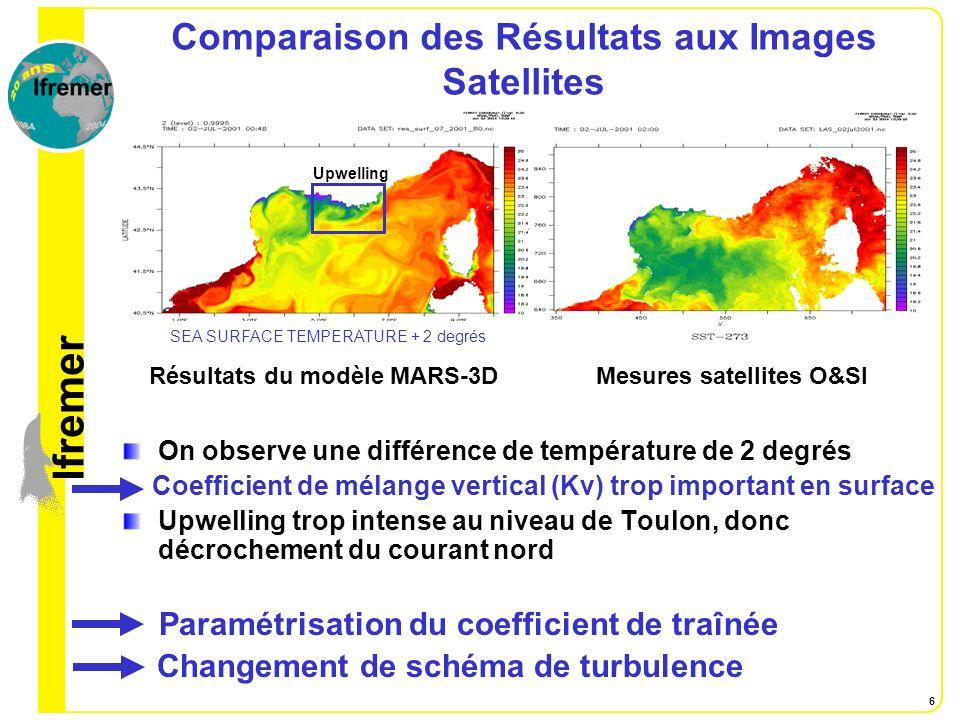 lfremer 6 Comparaison des Résultats aux Images Satellites On observe une différence de température de 2 degrés Coefficient de mélange vertical (Kv) tr