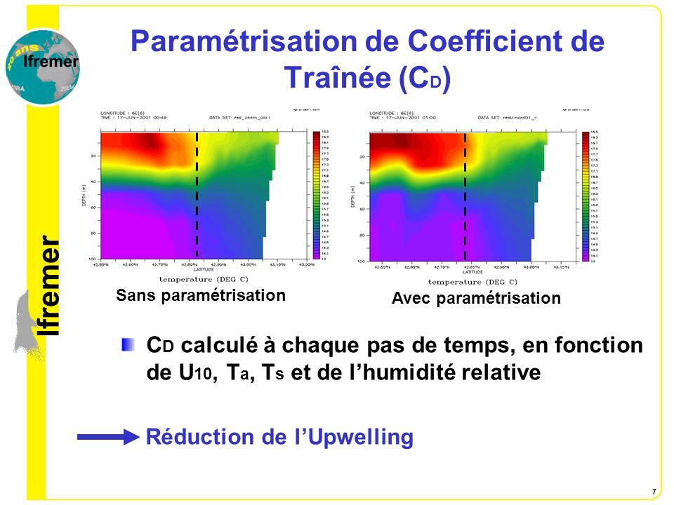 lfremer 7 Paramétrisation de Coefficient de Traînée (C D ) C D calculé à chaque pas de temps, en fonction de U 10, T a, T s et de lhumidité relative R