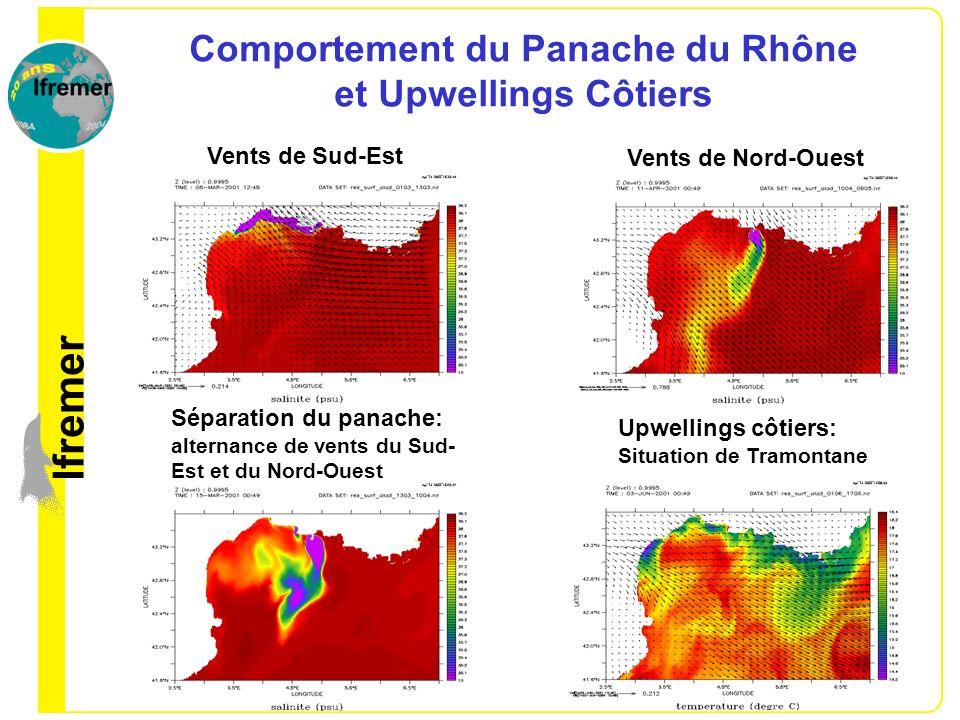 lfremer 9 Comportement du Panache du Rhône et Upwellings Côtiers Vents de Sud-Est Vents de Nord-Ouest Séparation du panache: alternance de vents du Su