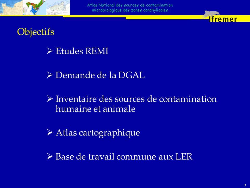 Atlas National des sources de contamination microbiologique des zones conchylicoles 2 Objectifs Etudes REMI Demande de la DGAL Inventaire des sources