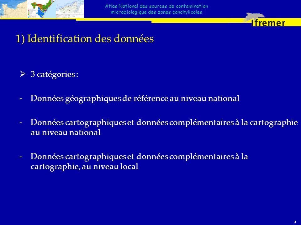 Atlas National des sources de contamination microbiologique des zones conchylicoles 4 1) Identification des données 3 catégories : -Données géographiq