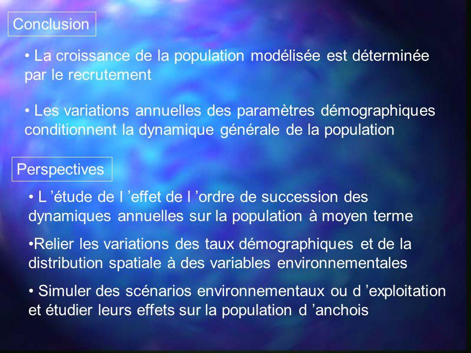 Conclusion La croissance de la population modélisée est déterminée par le recrutement Les variations annuelles des paramètres démographiques condition
