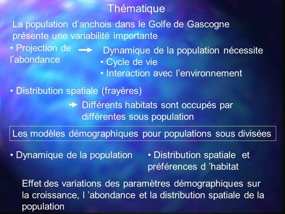 La population danchois dans le Golfe de Gascogne présente une variabilité importante Thématique Dynamique de la population nécessite Cycle de vie Inte