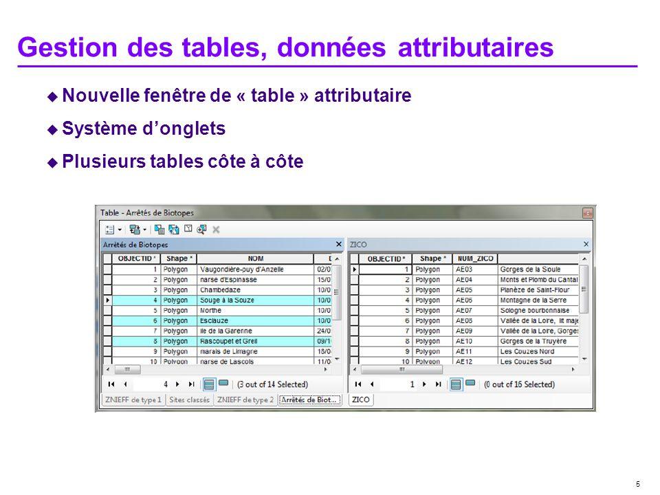 5 Gestion des tables, données attributaires Nouvelle fenêtre de « table » attributaire Système donglets Plusieurs tables côte à côte