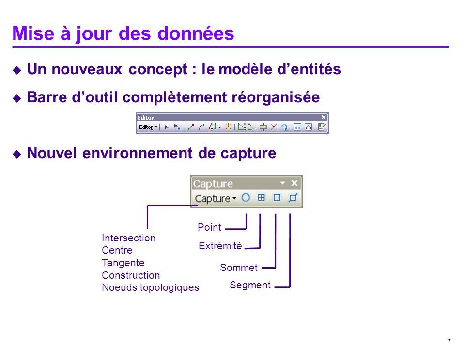 7 Mise à jour des données Un nouveaux concept : le modèle dentités Barre doutil complètement réorganisée Nouvel environnement de capture Point Extrémi