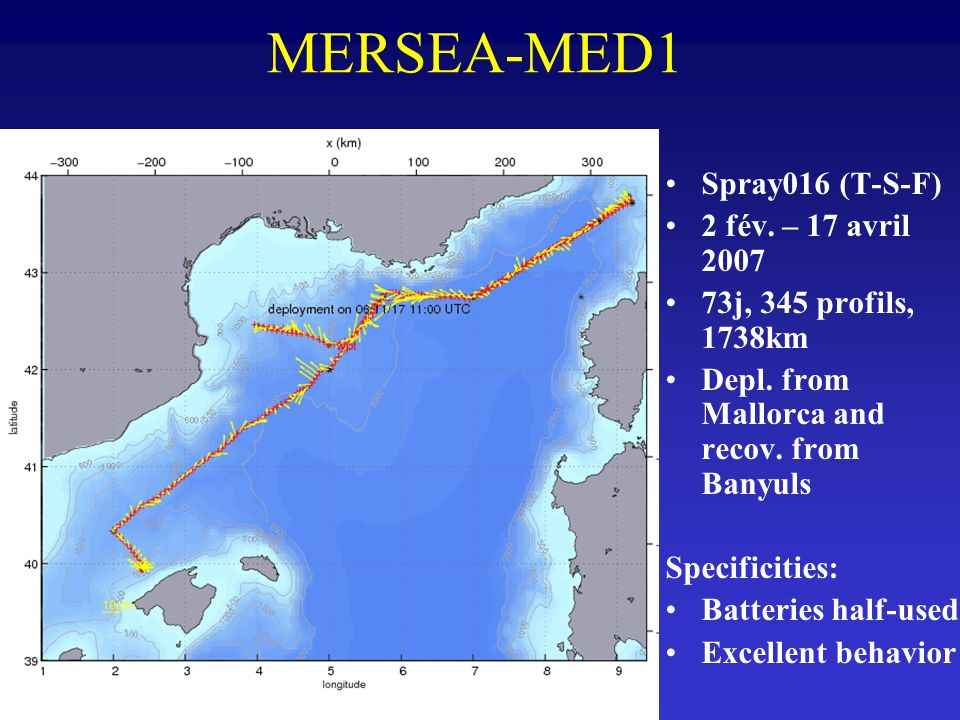 MERSEA-MED1 Spray016 (T-S-F) 2 fév. – 17 avril 2007 73j, 345 profils, 1738km Depl. from Mallorca and recov. from Banyuls Specificities: Batteries half