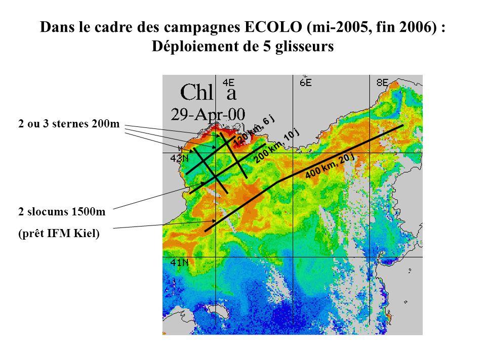 Dans le cadre des campagnes ECOLO (mi-2005, fin 2006) : Déploiement de 5 glisseurs 2 slocums 1500m (prêt IFM Kiel) 400 km, 20 j 200 km, 10 j 120 km, 6