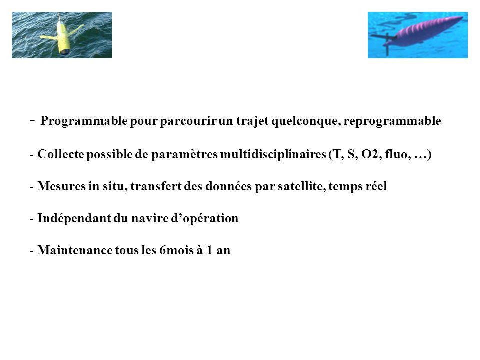 - Programmable pour parcourir un trajet quelconque, reprogrammable - Collecte possible de paramètres multidisciplinaires (T, S, O2, fluo, …) - Mesures