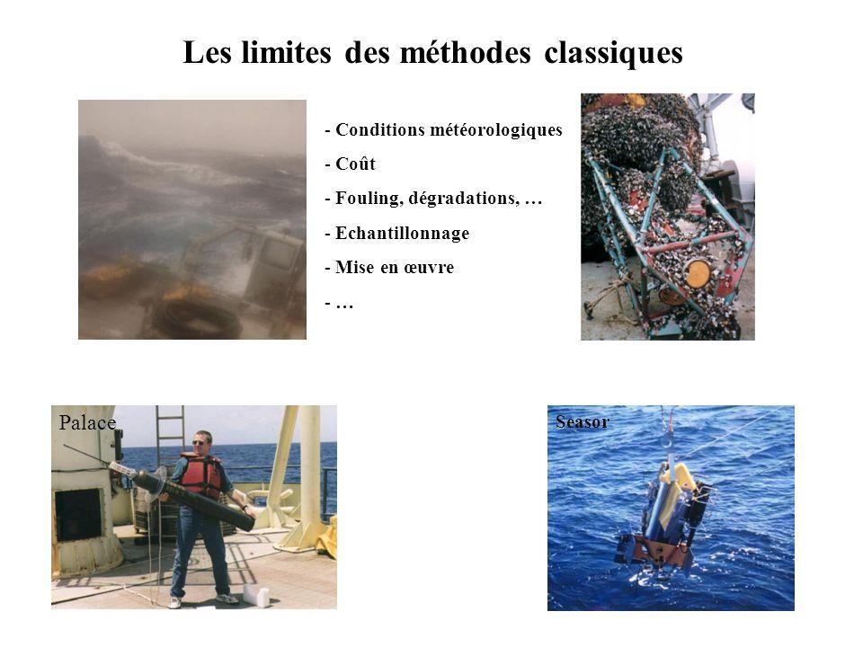 Les limites des méthodes classiques - Conditions météorologiques - Coût - Fouling, dégradations, … - Echantillonnage - Mise en œuvre - … Seasor Palace