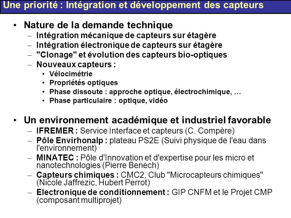 Nature de la demande technique – Intégration mécanique de capteurs sur étagère – Intégration électronique de capteurs sur étagère –