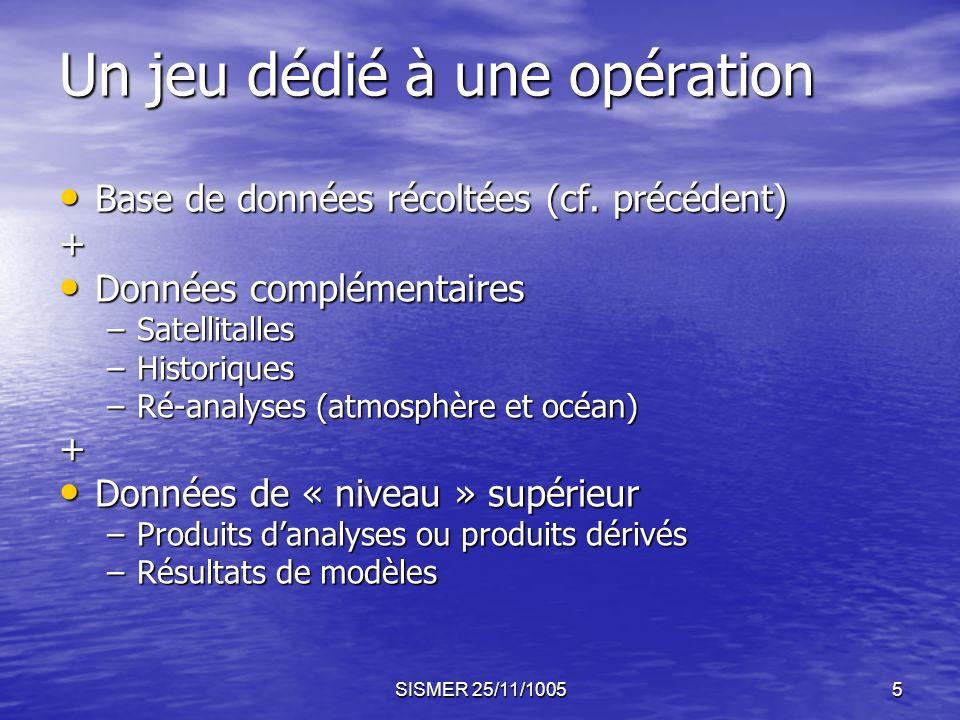 SISMER 25/11/10056 Situation actuelle biogéochimie Quelques centres/baseds dédiés en France (JGOFS, SOMLIT, etc..) Quelques centres/baseds dédiés en France (JGOFS, SOMLIT, etc..) Grande dispersion et hétérogénéité Grande dispersion et hétérogénéité Peu de visibilité Peu de visibilité Place de la biogéochimie, mais aussi la biologie (côtière, benthique ?) Place de la biogéochimie, mais aussi la biologie (côtière, benthique ?) Utiliser le BODC ou autres .