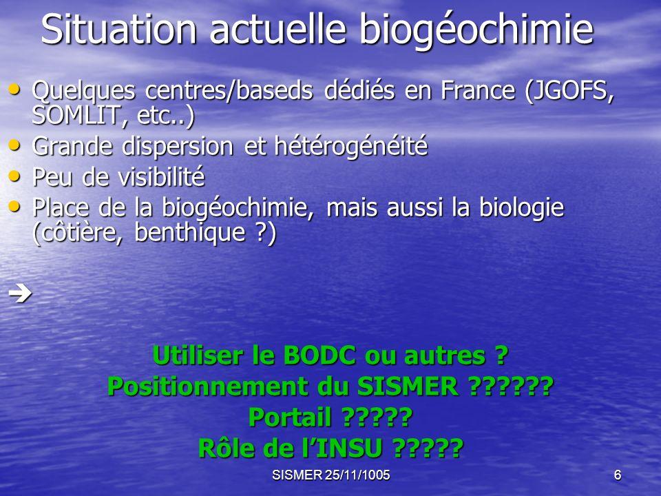 SISMER 25/11/10056 Situation actuelle biogéochimie Quelques centres/baseds dédiés en France (JGOFS, SOMLIT, etc..) Quelques centres/baseds dédiés en France (JGOFS, SOMLIT, etc..) Grande dispersion et hétérogénéité Grande dispersion et hétérogénéité Peu de visibilité Peu de visibilité Place de la biogéochimie, mais aussi la biologie (côtière, benthique ) Place de la biogéochimie, mais aussi la biologie (côtière, benthique ) Utiliser le BODC ou autres .