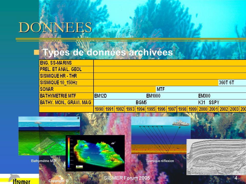 Copyright © SISMER Forum 20054 DONNEES Types de données archivées Bathymétrie MTFSismique réflexion
