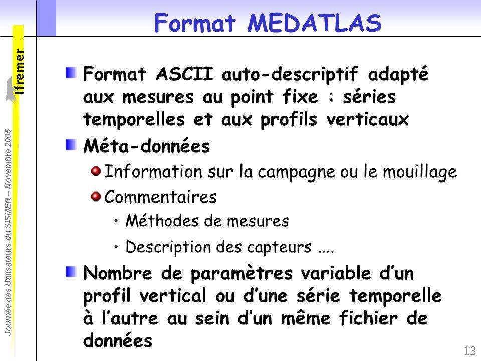 Journée des Utilisateurs du SISMER – Novembre 2005 13 Format MEDATLAS Format ASCII auto-descriptif adapté aux mesures au point fixe : séries temporell