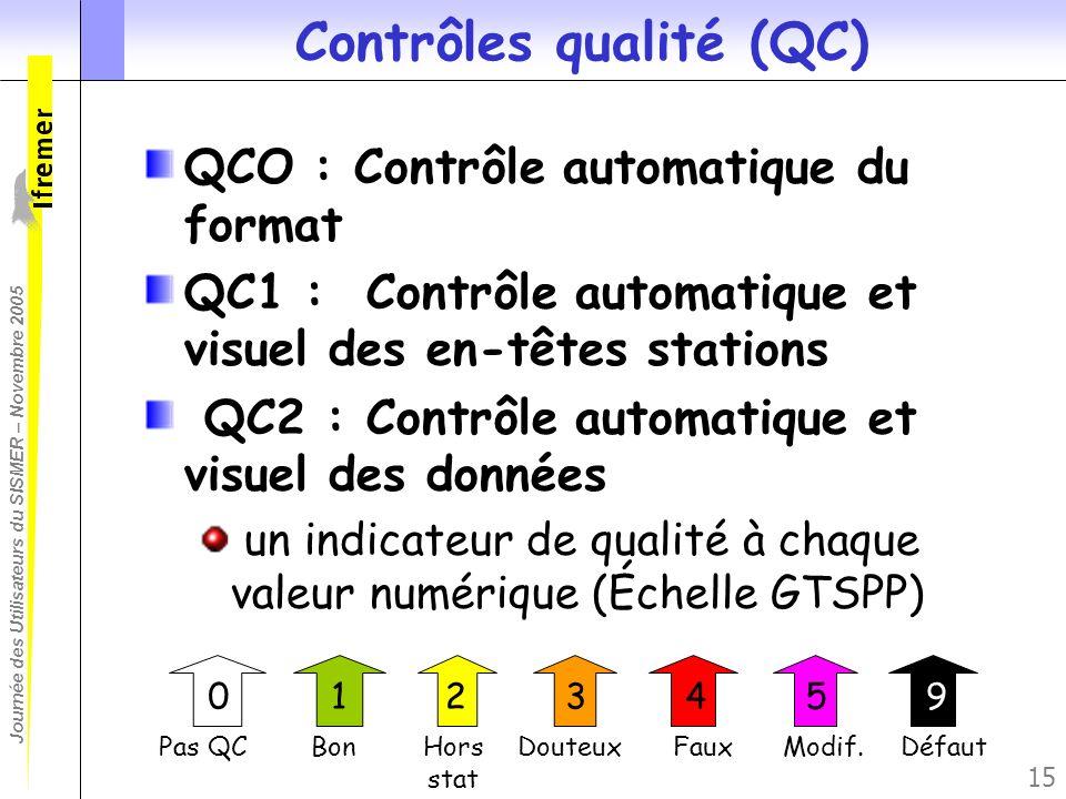 Journée des Utilisateurs du SISMER – Novembre 2005 15 Contrôles qualité (QC) QCO : Contrôle automatique du format QC1 : Contrôle automatique et visuel