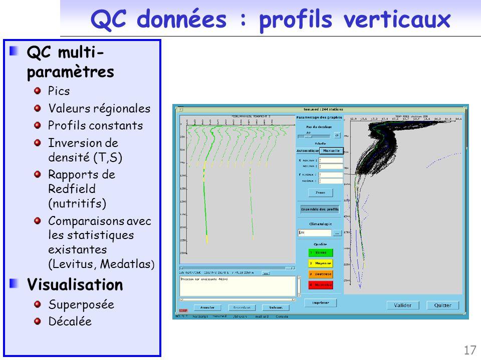 Journée des Utilisateurs du SISMER – Novembre 2005 17 QC données : profils verticaux QC multi- paramètres Pics Valeurs régionales Profils constants In