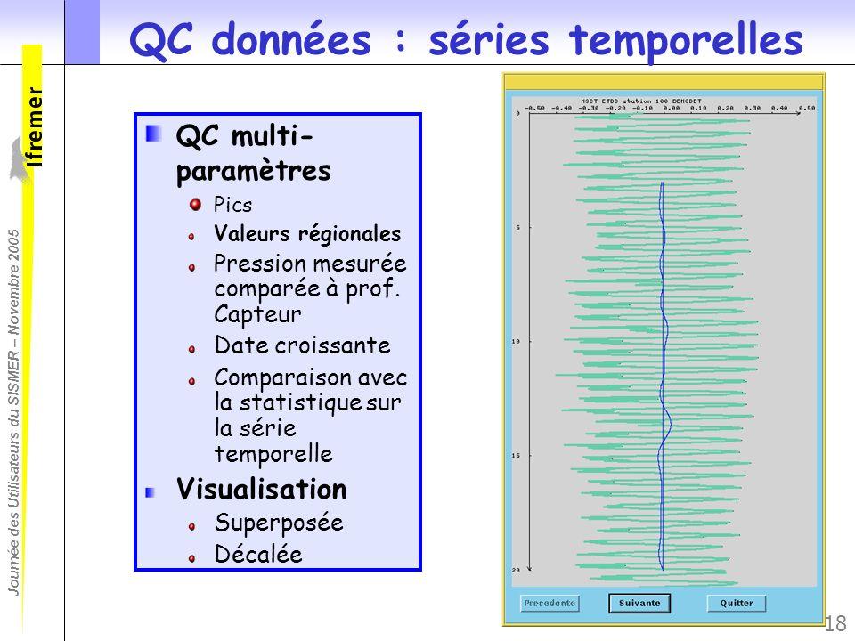 Journée des Utilisateurs du SISMER – Novembre 2005 18 QC données : séries temporelles QC multi- paramètres Pics Valeurs régionales Pression mesurée co